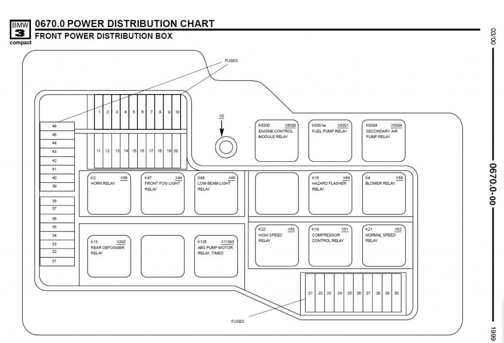 BMW WDS - Electrical Wiring Diagrams & Schematics + TIS & ETK Repair ...
